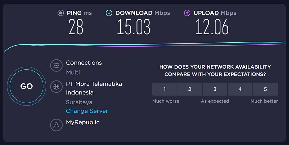 speedtest pakai xiaomi wifi extender