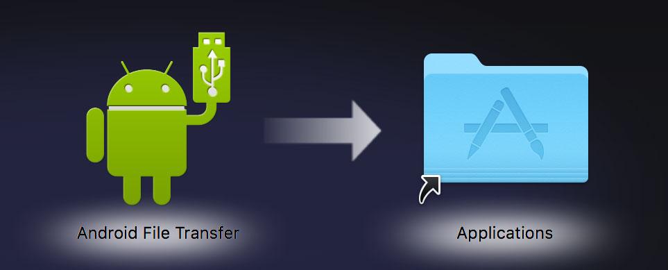 cara transfer file dari android ke Macbook